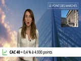 Point hebdo : le CAC40 reprend 0,4%